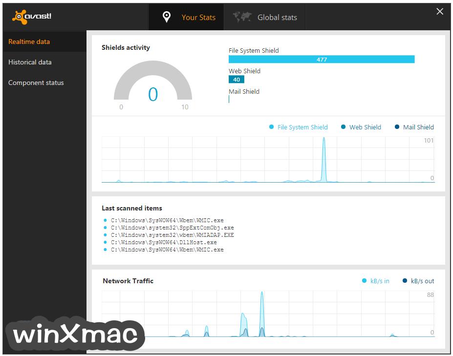 Avast Premier Screenshot 4