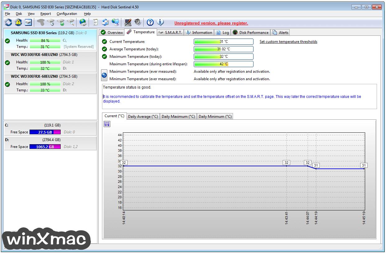 Hard Disk Sentinel Screenshot 2