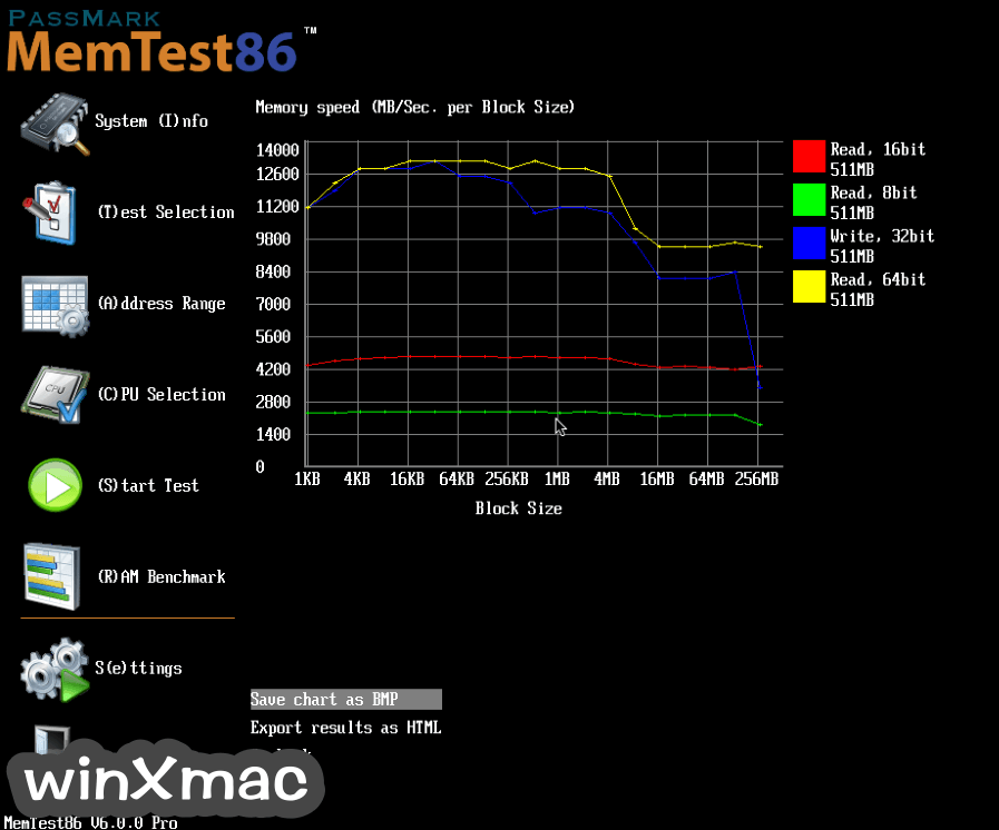 Memtest86 Screenshot 4